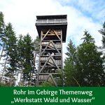 """Rohr im Gebirge Themenweg """"Werkstatt Wald und Wasser"""""""